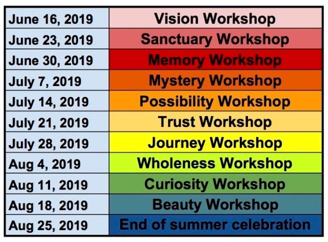 SUMMER 2019- Overview